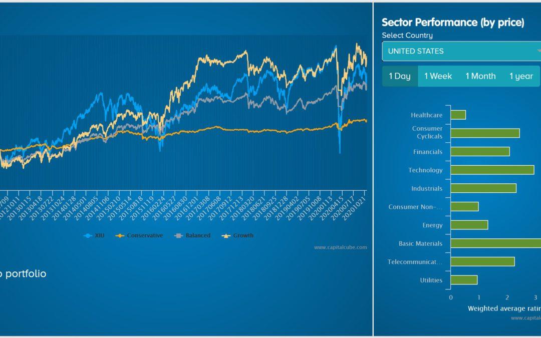 AnalytixInsight AI/ML Financial Services Platform